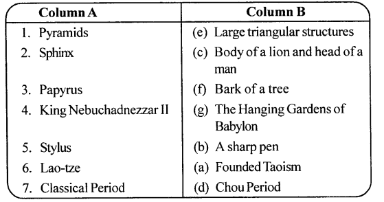 ICSE Solutions for Class 6 History and Civics - History - Mesopotamian and Chinese Civilisations-02