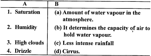 icse-solutions-for-class-9-geography-humidity - 5