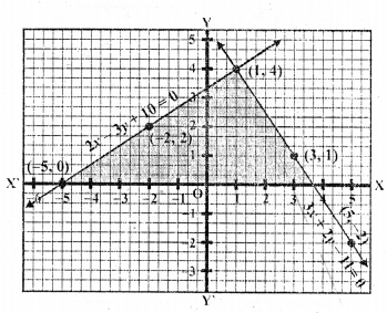 rd-sharma-class-10-solutions-chapter-3-pair-of-linear-equations-in-two-variables-ex-3-2-23.9