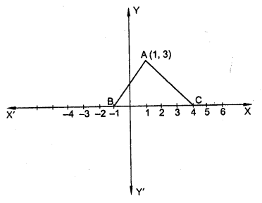 rd-sharma-class-10-solutions-chapter-6-co-ordinate-geometry-mcqs-43
