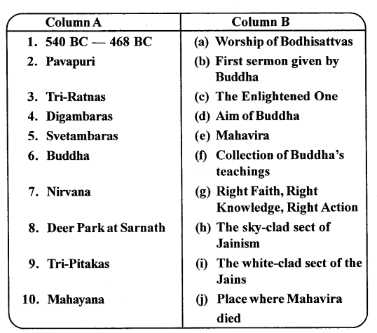 2 sects of buddhism