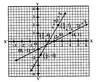 rd-sharma-class-10-solutions-chapter-3-pair-of-linear-equations-in-two-variables-ex-3-2-20.2