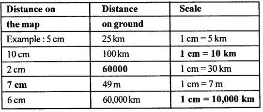 ICSE Solutions for Class 6 Geography Voyage - Elements of a Map 3