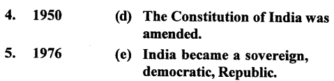 ICSE Solutions for Class 7 History and Civics - The Constitution of India-05