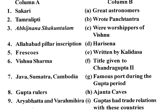 ICSE Solutions for Class 6 History and Civics - History - Gupta Empire-1