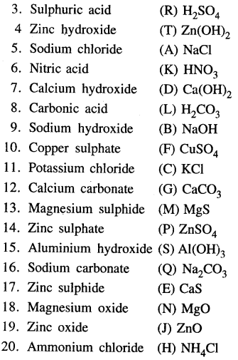 new-simplified-chemistry-class-6-icse-solutions-elements-compounds-mixtures - 17