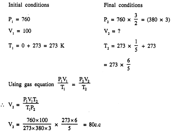 New Simplified Chemistry Class 9 ICSE Solutions - Study of The First Element - Study of Gas Laws 3.1