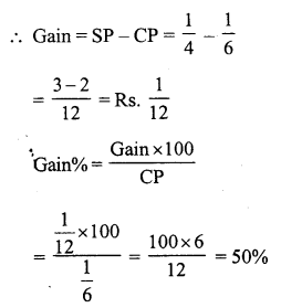 RS Aggarwal Class 7 Solutions Chapter 11 Profit and Loss