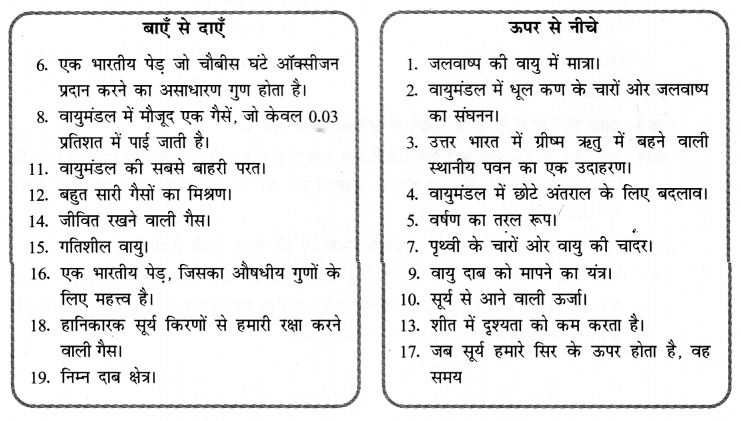 NCERT Solutions for Class 7 Social Science Geography Chapter 4 (Hindi Medium) 4
