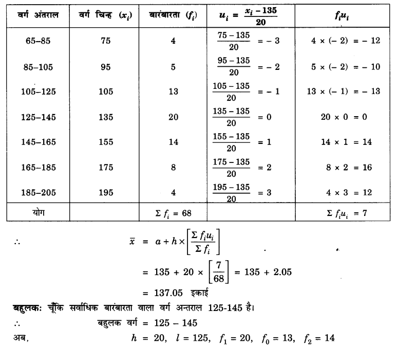 UP Board Solutions for Class 10 Maths Chapter 14 Statistics page 314 1.3