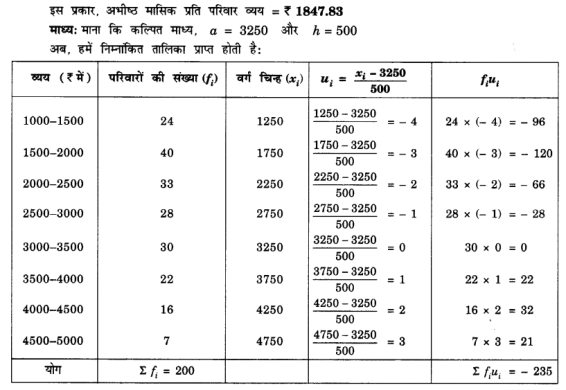 UP Board Solutions for Class 10 Maths Chapter 14 Statistics page 302 3.2