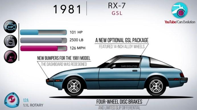 rx7-8