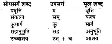 UP Board Solutions for Class 10 Hindi Chapter 1 मित्रता (गद्य खंड) 1