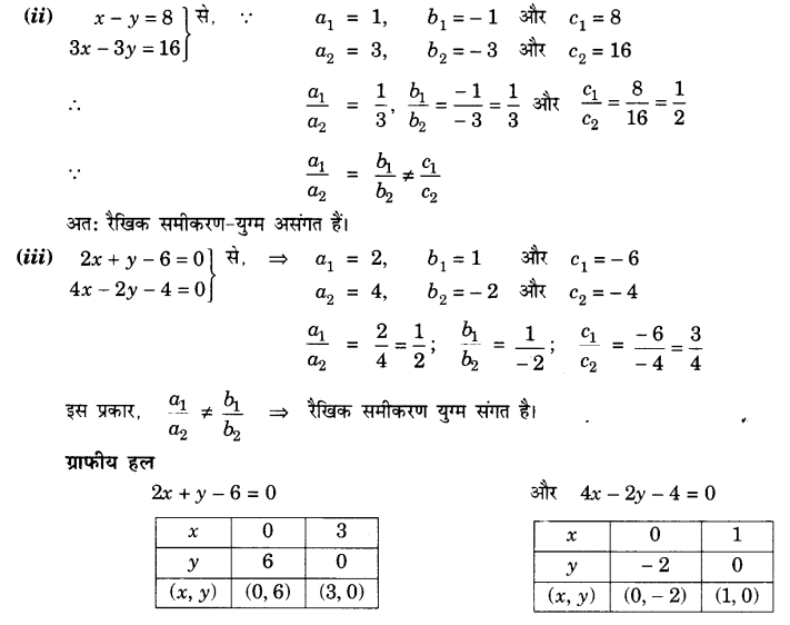 UP Board Solutions for Class 10 Maths Chapter 3 page 55 4.2