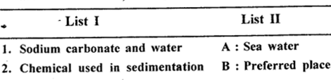 New Simplified Chemistry Class 6 ICSE Solutions - Water 12