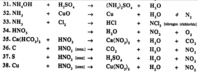 New Simplified Chemistry Class 9 ICSE Solutions - The Language Of Chemistry - 20