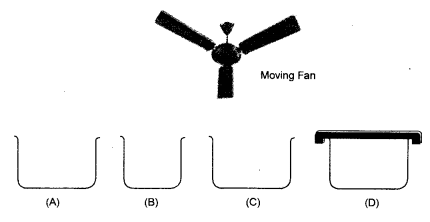 NCERT Exemplar Solutions for Class 9 Science Chapter 1