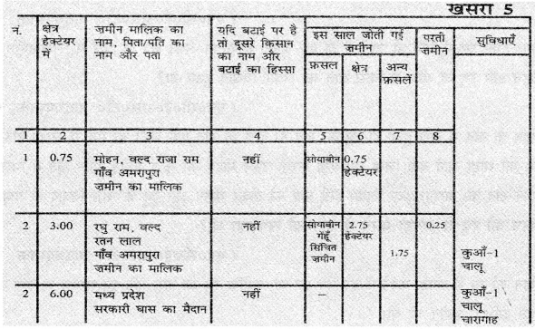 NCERT Solutions for Class 6 Social Science Civics Chapter 6