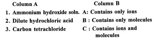 ICSE Solutions for Class 10 chemistry Electrolysis 07