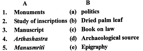 ICSE Solutions for Class 6 History and Civics - Sources of History