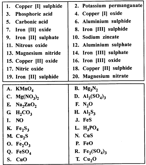 New Simplified Chemistry Class 8 ICSE Solutions - Language of