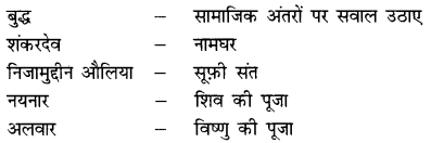 NCERT Solutions for Class 7 Social Science History Chapter 8 (Hindi Medium) 2