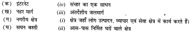NCERT Solutions for Class 7 Social Science Geography Chapter 7 (Hindi Medium) 2
