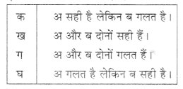 NCERT Solutions for Class 10 Social Science Civics Chapter 1 (Hindi Medium) 4.2