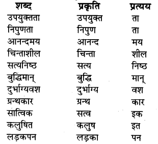 UP Board Solutions for Class 10 Hindi Chapter 1 मित्रता (गद्य खंड) 2
