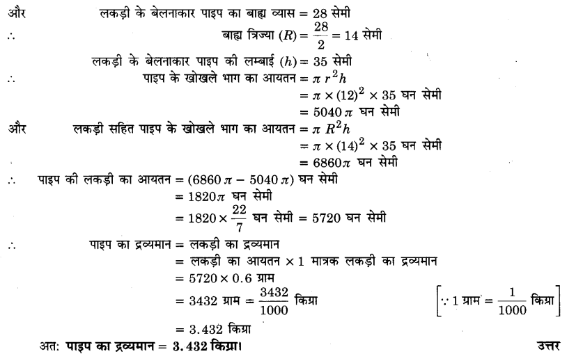 UP Board Solutions for Class 9 Maths Chapter 13 Surface Areas and Volumes 13.6 2