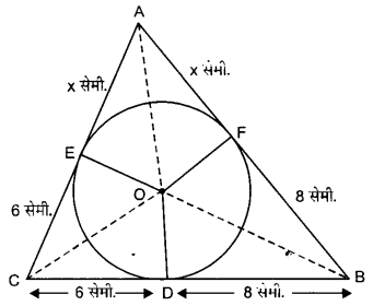 UP Board Solutions for Class 10 Maths Chapter 10 Circles page 236 12.1
