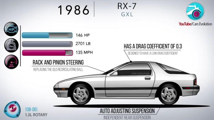 rx7-10
