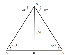RS Aggarwal Solutions Class 10 Chapter 14 Height and Distance Ex 14a 24
