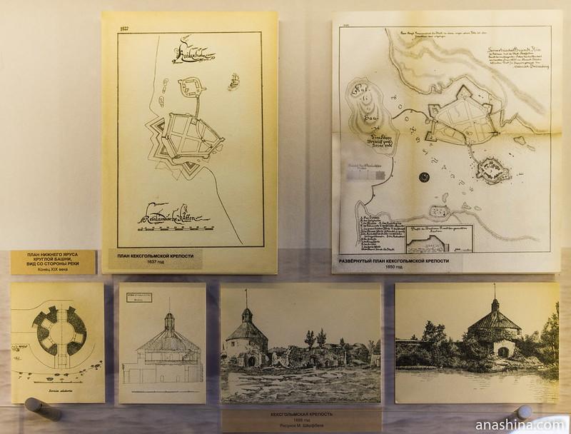 Планы Кексгольмской крепости