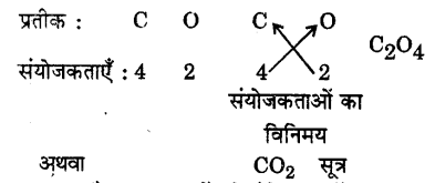 UP Board Solutions for Class 9 Science Chapter 3 Atoms and Molecules s 15