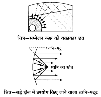 UP Board Solutions for Class 9 Science Chapter 12 Sound 197 12