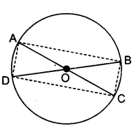 UP Board Solutions for Class 9 Maths Chapter 10 Circle 10.6 7