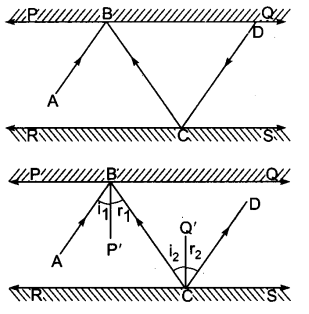 UP Board Solutions for Class 9 Maths Chapter 6 Lines and Angles 6.2 6