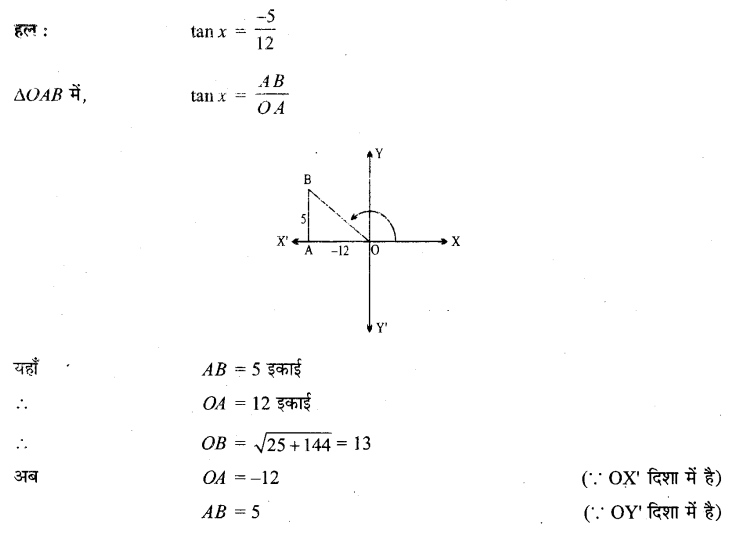 UP Board Solutions for Class 11 Maths Chapter 3 Trigonometric Functions 3.2 5