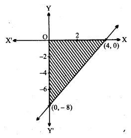 UP Board Solutions for Class 11 Maths Chapter 6 Linear Inequalities 6.2 4