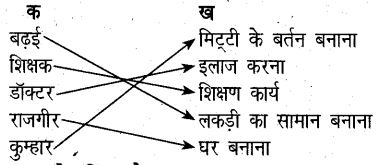 UP Board Solutions for Class 6 Civics Chapter 2 ग्रामीण स्थानीय स्वशासन