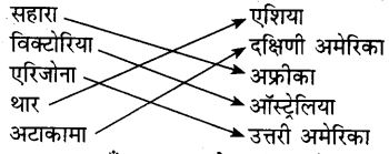 UP Board Solutions for Class 7 Geography Chapter 10 प्राकृतिक प्रदेश एवं जनजीवन