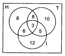 UP Board Solutions for Class 11 Maths Chapter 1 Sets 15