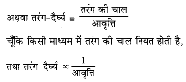 UP Board Solutions for Class 9 Science Chapter 12 Sound s 5