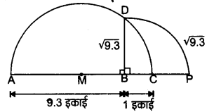 UP Board Solutions for Class 9 Maths Chapter 1 Number systems 1.5 4