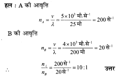 UP Board Solutions for Class 9 Science Chapter 12 Sound A 6