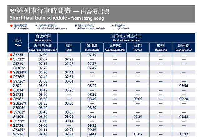 [城際連線] 乘坐高鐵懶人包(購票,行李,時間表,改票) - 油尖旺 - FindShop.hk