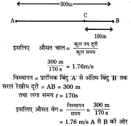UP Board Solutions for Class 9 Science Chapter 8 Motion 125 2