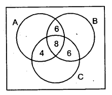 UP Board Solutions for Class 11 Maths Chapter 1 Sets 16