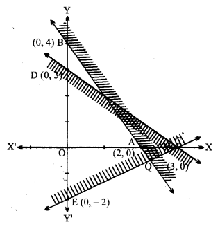 UP Board Solutions for Class 11 Maths Chapter 6 Linear Inequalities 6.3 11